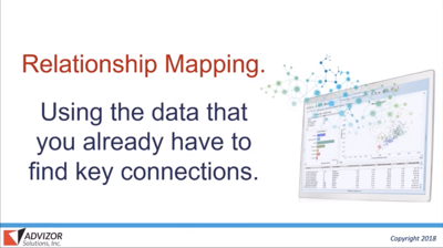 Relationship Mapping for Fundraising Whiteboard Session